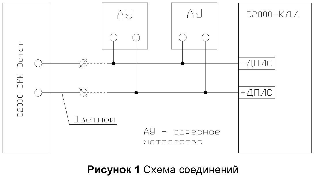 С2000-кдл схема подключения dwg