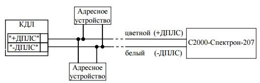 Адресный расширитель с2000-ар2 схема подключения